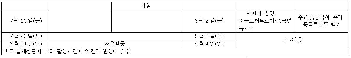 2013년 하얼빈공업대학 여름방학단기연수 4주_2.jpg